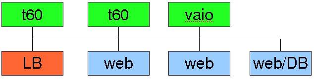 20071101-lb2.jpg